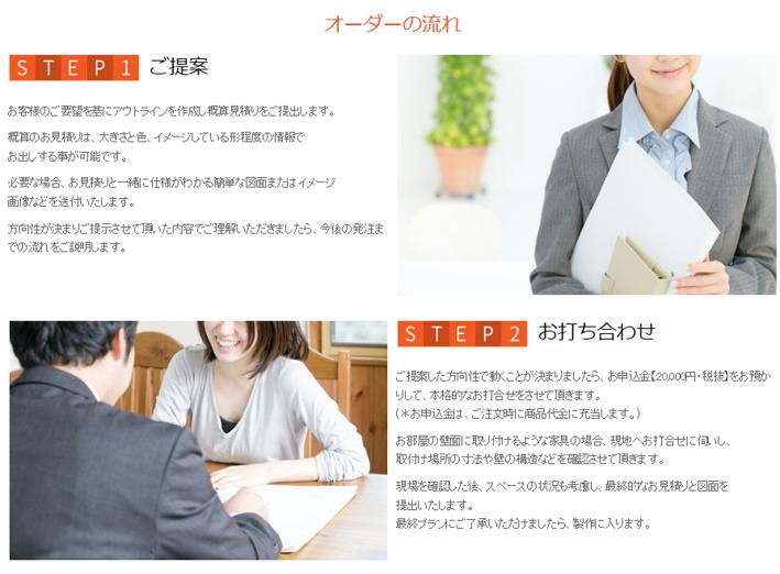 image_full order_process